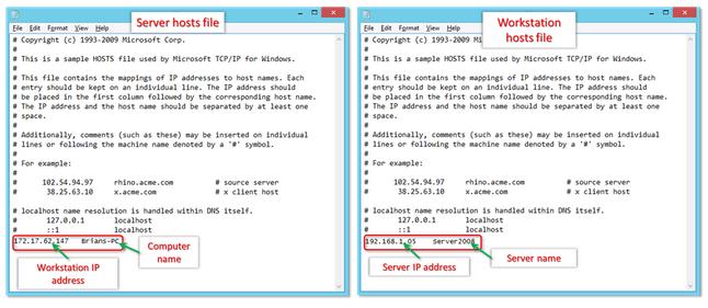 Enter Host file Ip Address