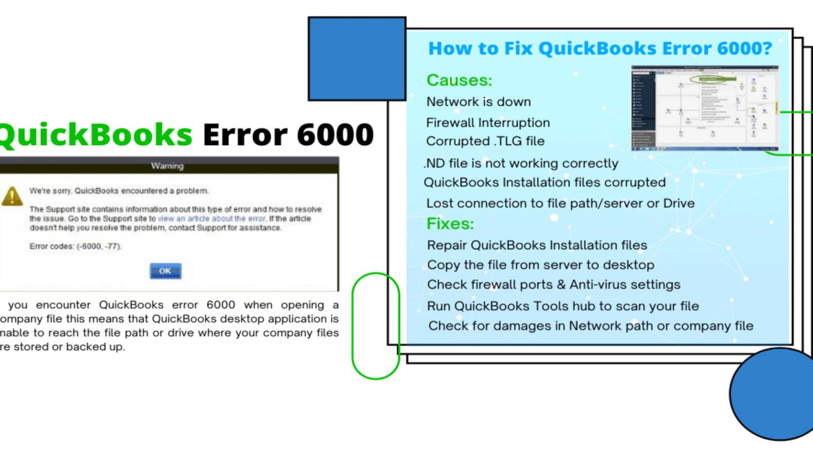QuickBooks error 6000 Fixed