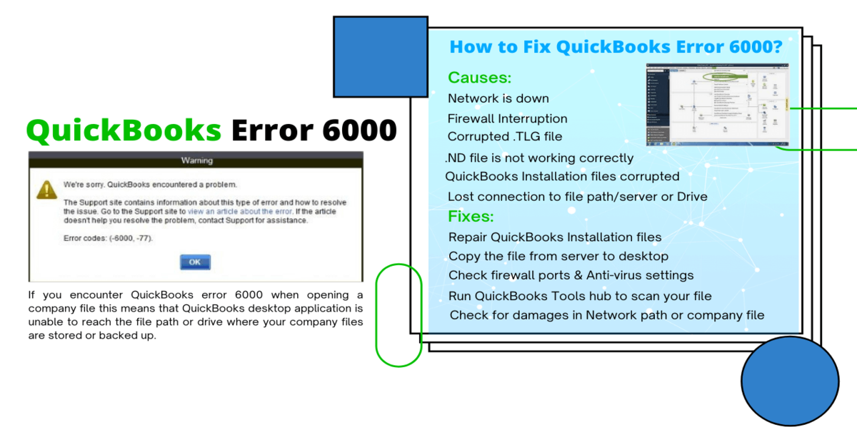 QuickBooks error 6000 Fixed